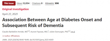 Association Between Age at Diabetes Onset and Subsequent Risk of Dementia